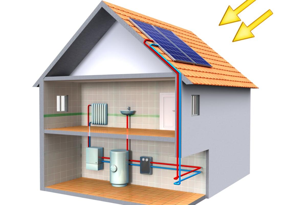 voordelen zonneboiler aansluiting centrale verwarming